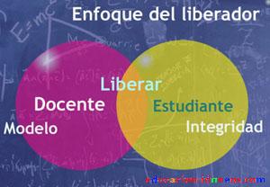 Estudiante de pedagogia - 5 4