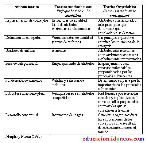 conceptos de calidad y sus autores pdf